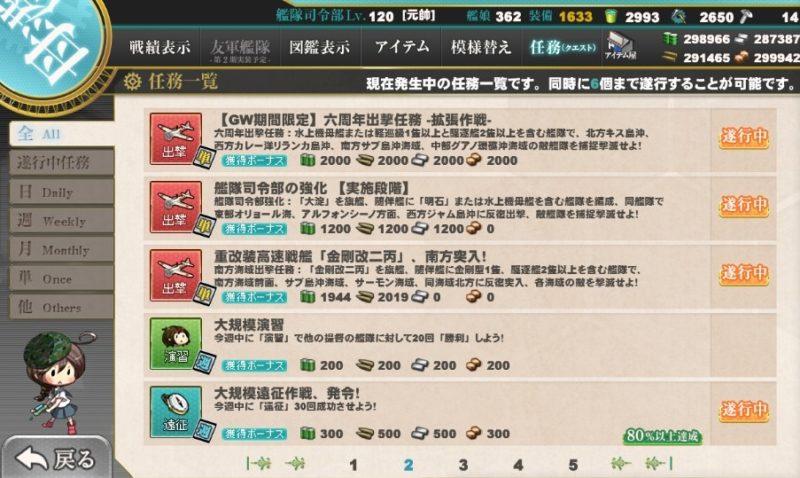 艦隊司令部の強化【実施段階】