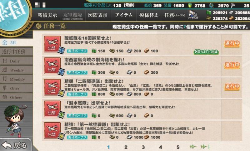 精鋭「二四駆逐隊」出撃せよ!